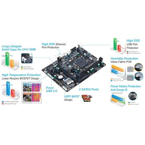 Gigabyte GA-AM1M-S2H Socket AM1 mATX motherboard - (Discontinued)