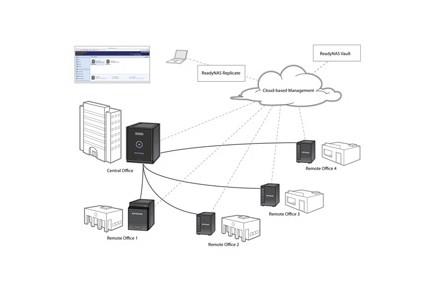Netgear RN524X00-100NES ReadyNAS RN524X 4-Bay NAS Server