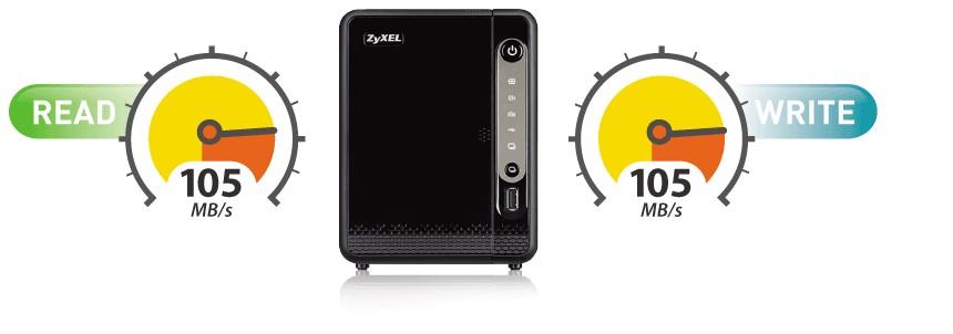 ZyXEL NAS326 2-Bay Personal Cloud Storage NAS - Diskless