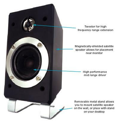 Creative Labs Inspire Speaker Systems Specs