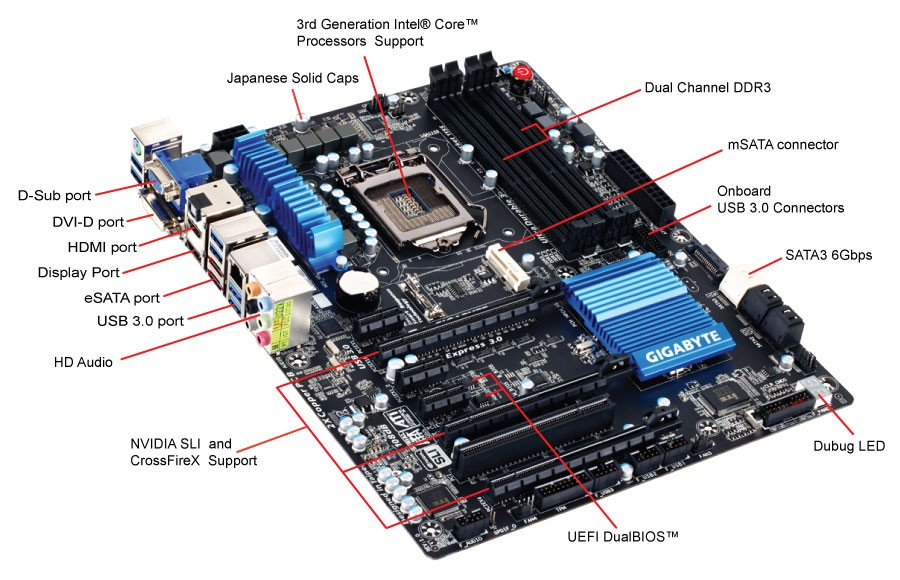 Atx Motherboard Diagram Labeled Sensational Motherboard Is