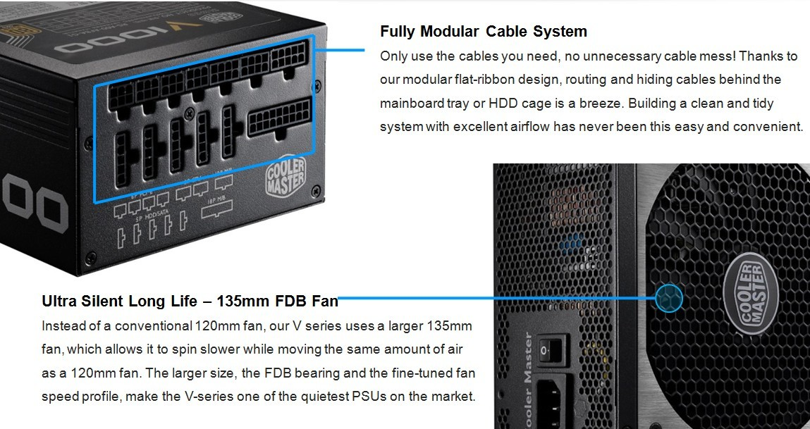 Cooler Master Rsa00 Afbag1 Us V1000 1000w Psu Modular Discontinued